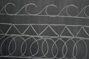 Rhythmic Writing motifs